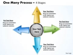 Strategy Diagram One Many Process 4 Step Mba Models And Frameworks
