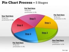 Strategy Diagram Pie Chart Process 5 Stages Business Framework Model