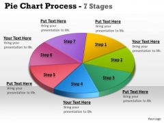 Strategy Diagram Pie Chart Process 7 Stages Mba Models And Frameworks