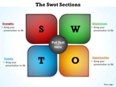 Strategy Diagram The Swot Sections Sales Diagram