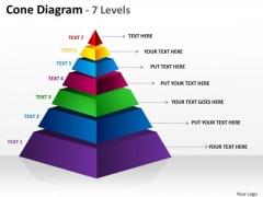 Strategy Diagram Triangular Diagram 7 Levels Diagram Consulting Diagram