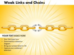 Strategy Diagram Weak Links And Chains Business Framework Model